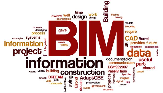 certificación bbim