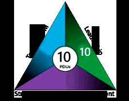 triangulo aprender a convencer